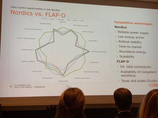 DataCloud Nordic 2018: COWI-rapport