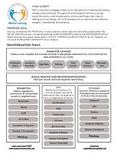 TOA and TRHT Framework-page-001.jpg
