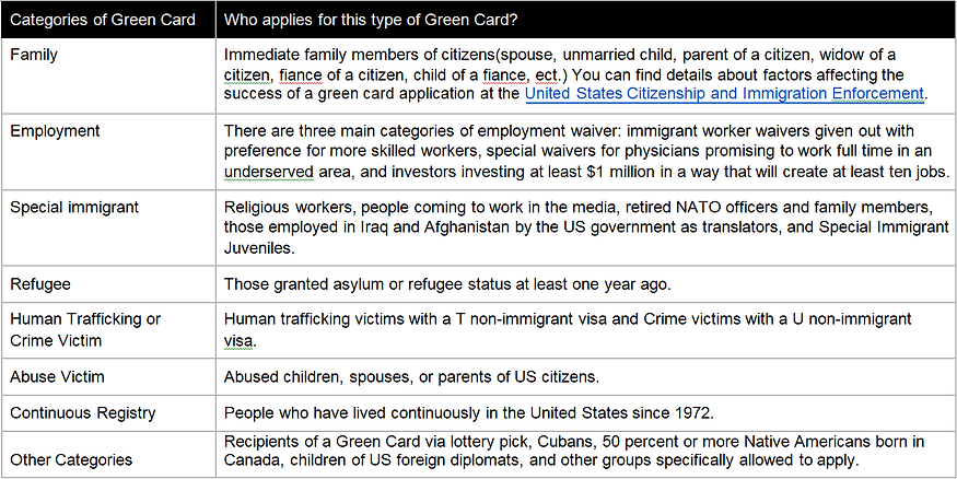 Green Card.png