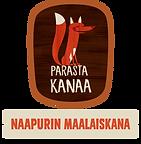 Parasta_kanaa_NMK.png