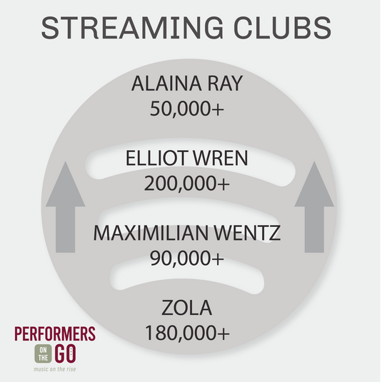 Join Performers on the Go Spotify streaming clubs