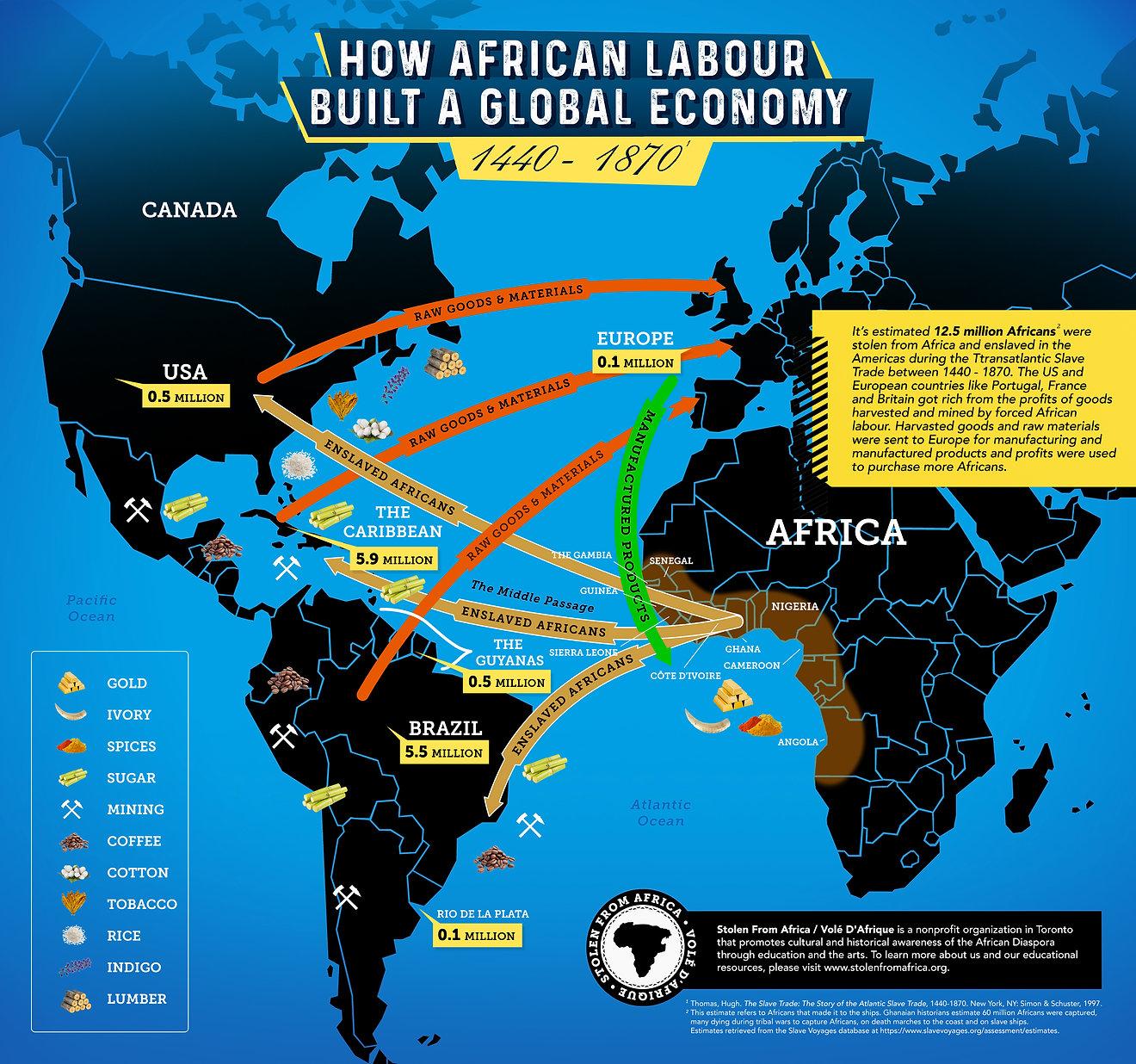 Transatlantic-Slave-Trade-Infographic-3.