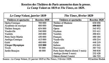 Presse_Recettes_des_Théâtres_de_Paris_18