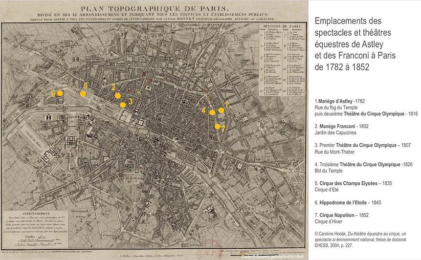 Cirques de Paris 1782 - 1845