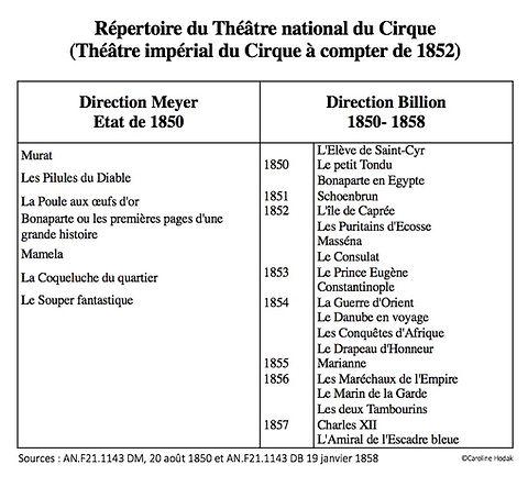 Répertoire_Théâtre_National_du_Cirque.jp