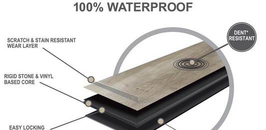 Maximum Protection Layers