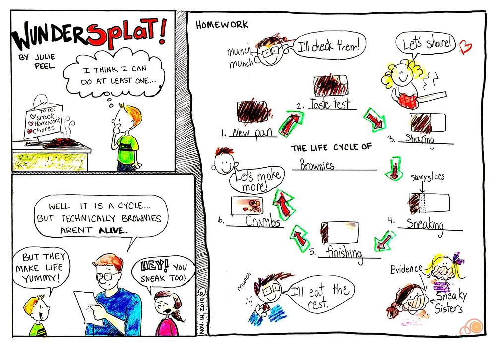 Funnies-Wundersplat Comic- The life-cycle of a brownie.