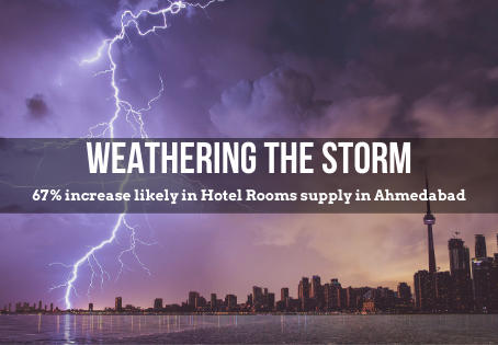Weather the Storm: 67% increase in Hotel Rooms likely