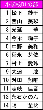 福岡B1.png