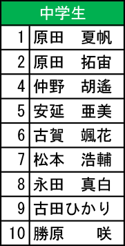 K中学.png