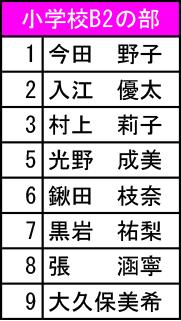 福岡B2.png