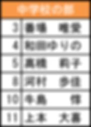 山口中学.png
