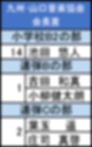 22会長.png