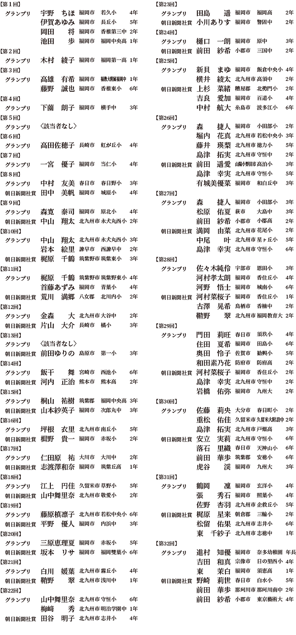 JPC入賞者2020.png