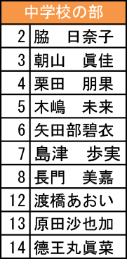 Y中学.png