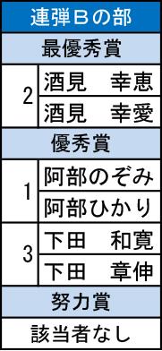 本選連弾BN.png