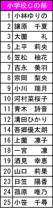 福岡C.png