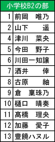 K小B2.png