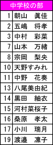 F中学.png