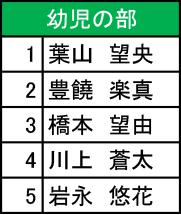 北九州幼児.png