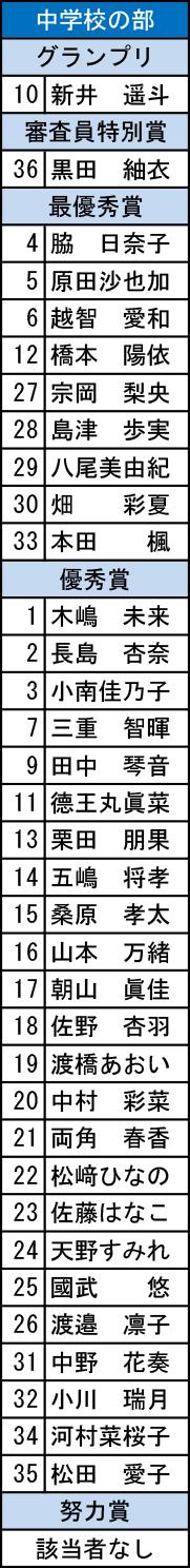 本選中学.png