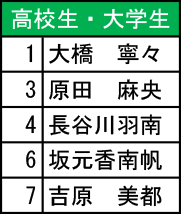 K高大.png