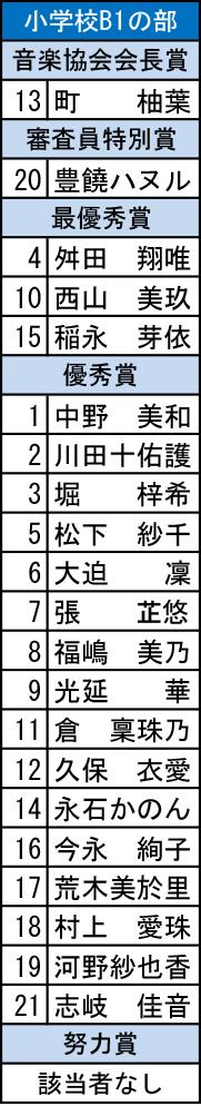本選B1N.png