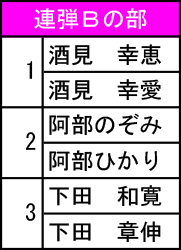 福岡連弾B.png