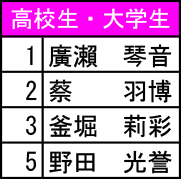 F高大.png