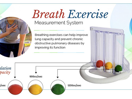 Deep Breathing Exerciser