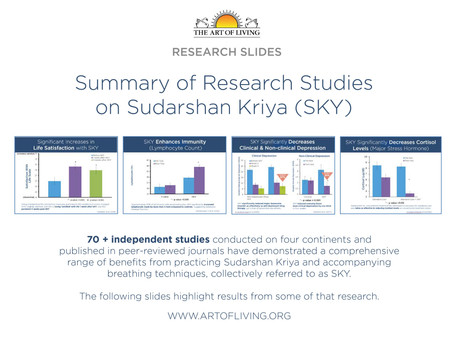 Selected Results and References Research Slides on Sudarshan Kriya Yoga (SKY)