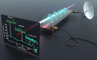 The first-of-its-kind quantum receiver has been created