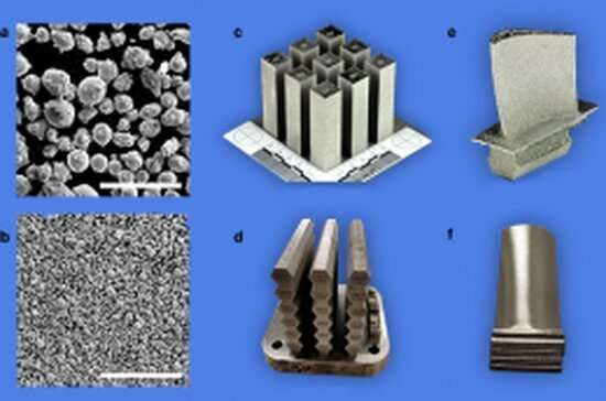 Additive manufacturing of superalloy based on cobalt-Nickel (CoNi) by electron beam melting (EBM) and selective laser melting (SLM). Shown (from left to right): micrographs obtained by scanning electron microscopy (SEM), SB – CoNi-10 alloy metal powder used for a) EBM and b) SLM testing-printing simple geometric shapes (c, d) printed for uniaxial tensile testing; and complex geometric shapes such as turbine prototype blades with e) internal cooling channels or f) thin overhanging platforms. Credit: College of Engineering