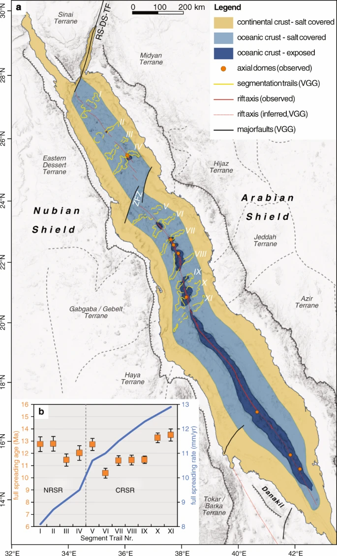 Tectonic map of the Red Sea Nico Augustin et al., / Nature Communications, 2021
