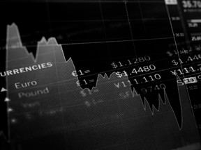 Predicting crisis - Markets are connected in (un)expected ways