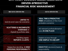 Why every decision maker needs data driven financial risk management solution?