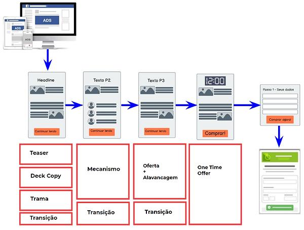 sistema MKTdigital.png