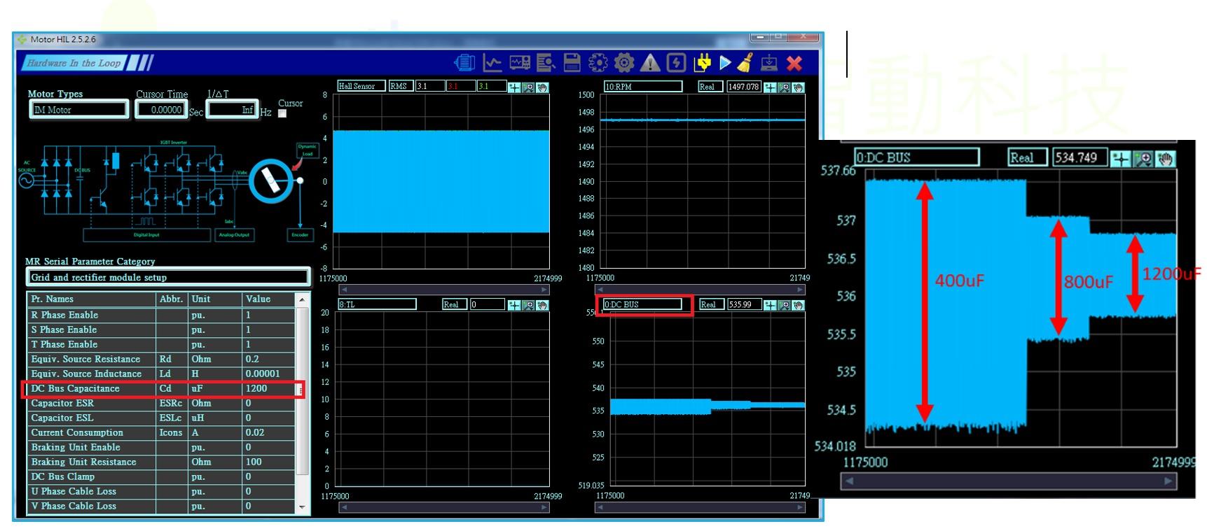 修改DC電容值,觀察DC BUS電壓行為變化