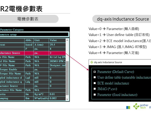 MR2結合ECE與JMAG-RT模型之介紹