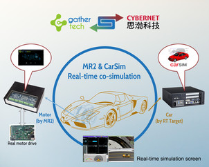 MR2 HIL結合其他RT系統進行電動車整車即時模擬