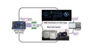 利用硬體迴路(HIL)進行馬達驅動控制器開發與除錯