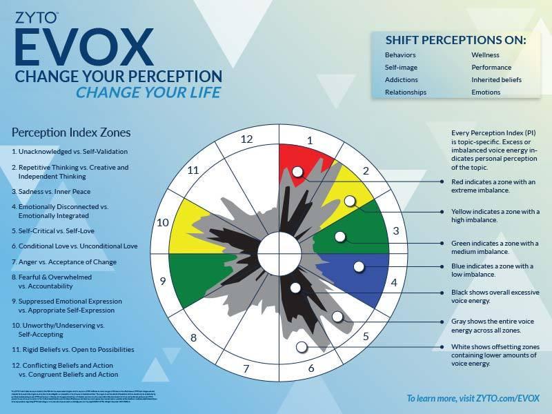MKC-40201.A-How-EVOX-works-24x18_1024x10