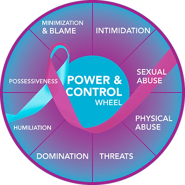 New Power and Control.png