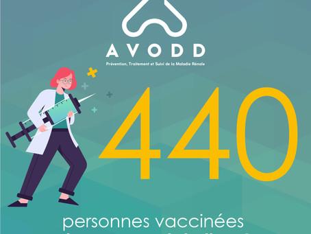 Une campagne de vaccination Covid-19 réussie...un bilan très satisfaisant