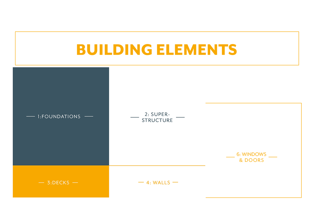 building elements.png
