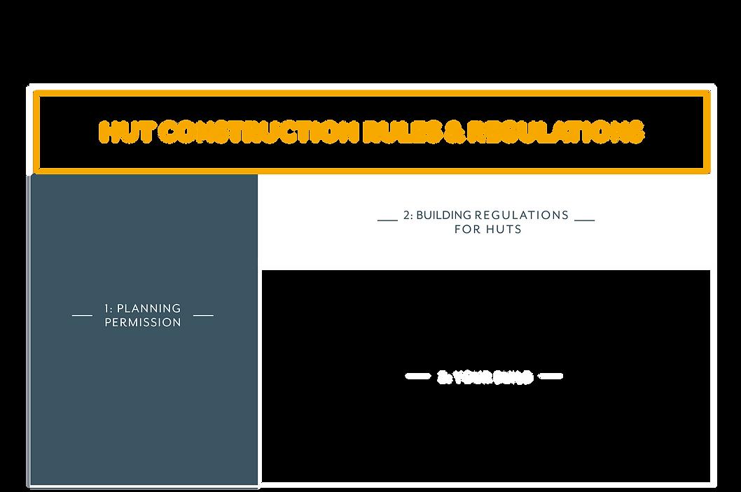 HUT CONSTRUCTION.png