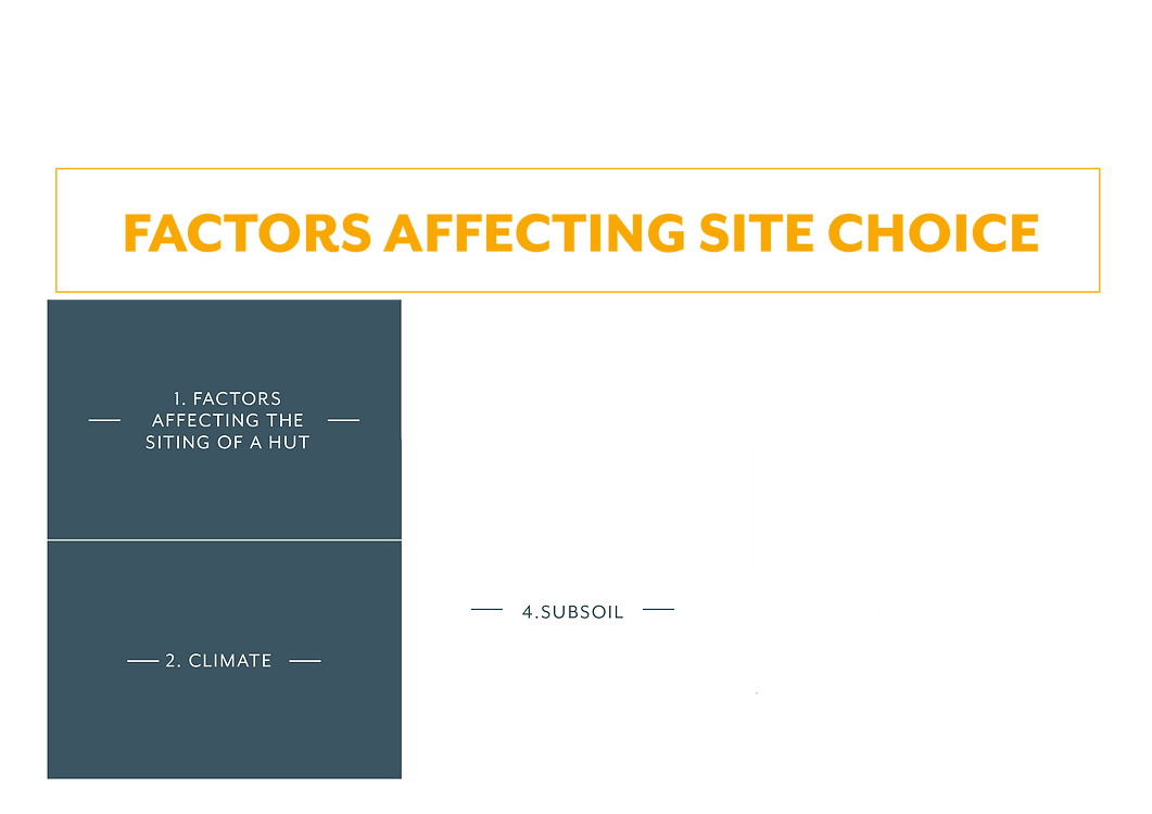 FACTORS AFFECTING A SITE CHOICE.png