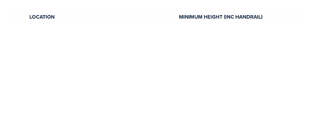 TABLE_OF_REQUIRED_HEIGHTS_OF_PROTECTIVE_