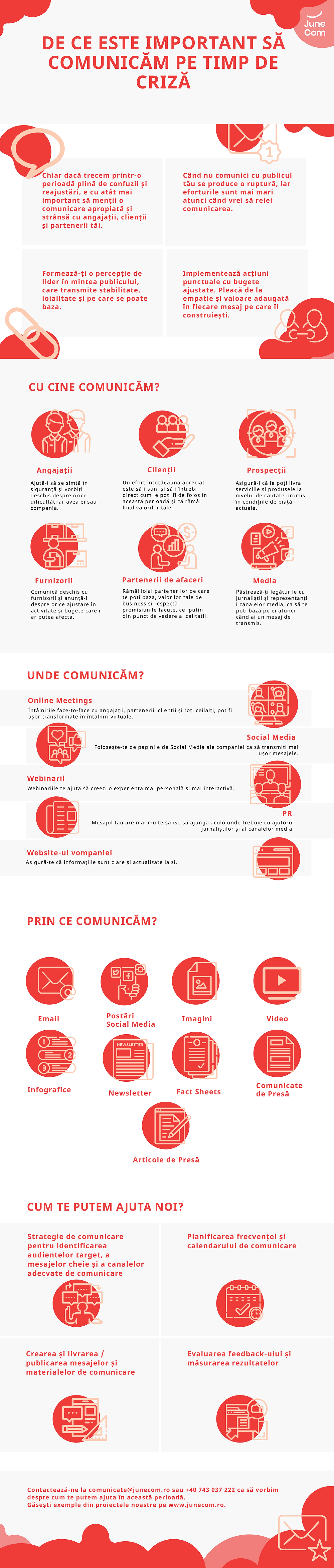 Infografic de ce este important sa comunicam pe timp de criza