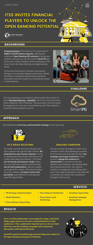 SmartPG Case Study